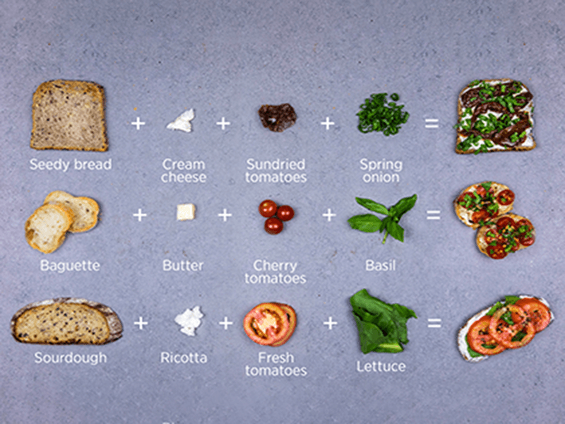 The ultimate tomato sandwich guide